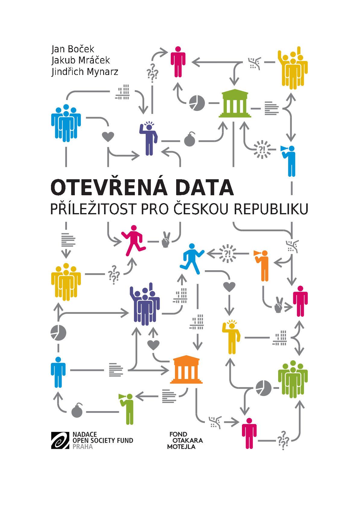 Otevřená data: příležitost pro Českou republiku